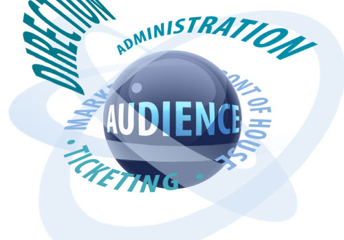 What do audiences really want?